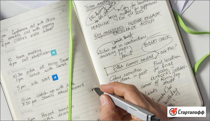 Как правильно планировать свое время